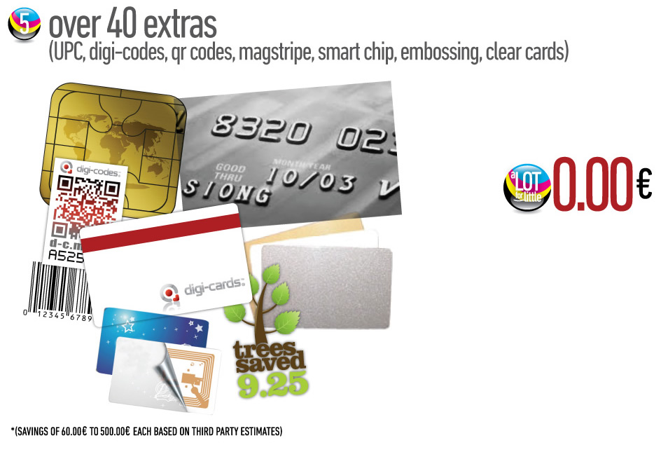 Over 40 extras (UPC, digi-codes, qr codes, magstripe, smart chip, embossing, clear cards)